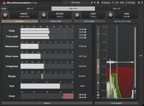 Melda Production Loudness Analyzer