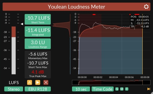 youlean_loudness_meter